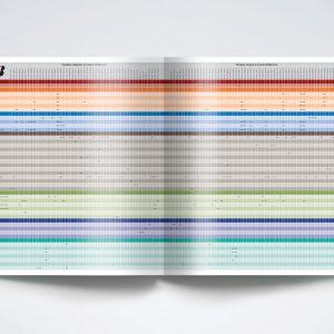 BS_katalog_moto_shablon_design_6